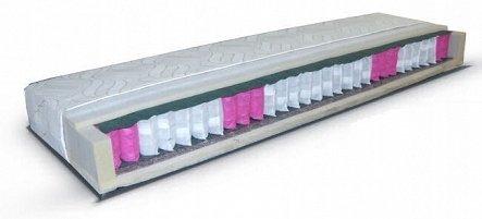 materac-7-stref-z-pianka-termoelsatyczna-t-25-140-160-180-200